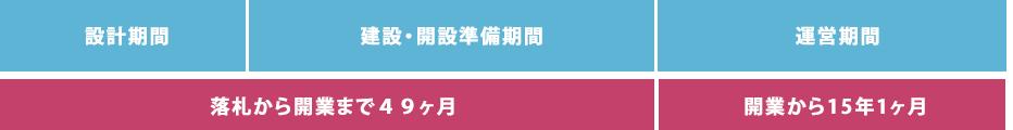table_keikaku